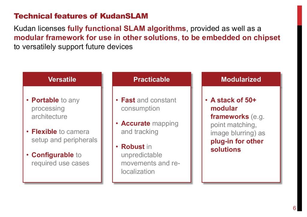 Technical features of KudanSLAM Kudan licenses ...