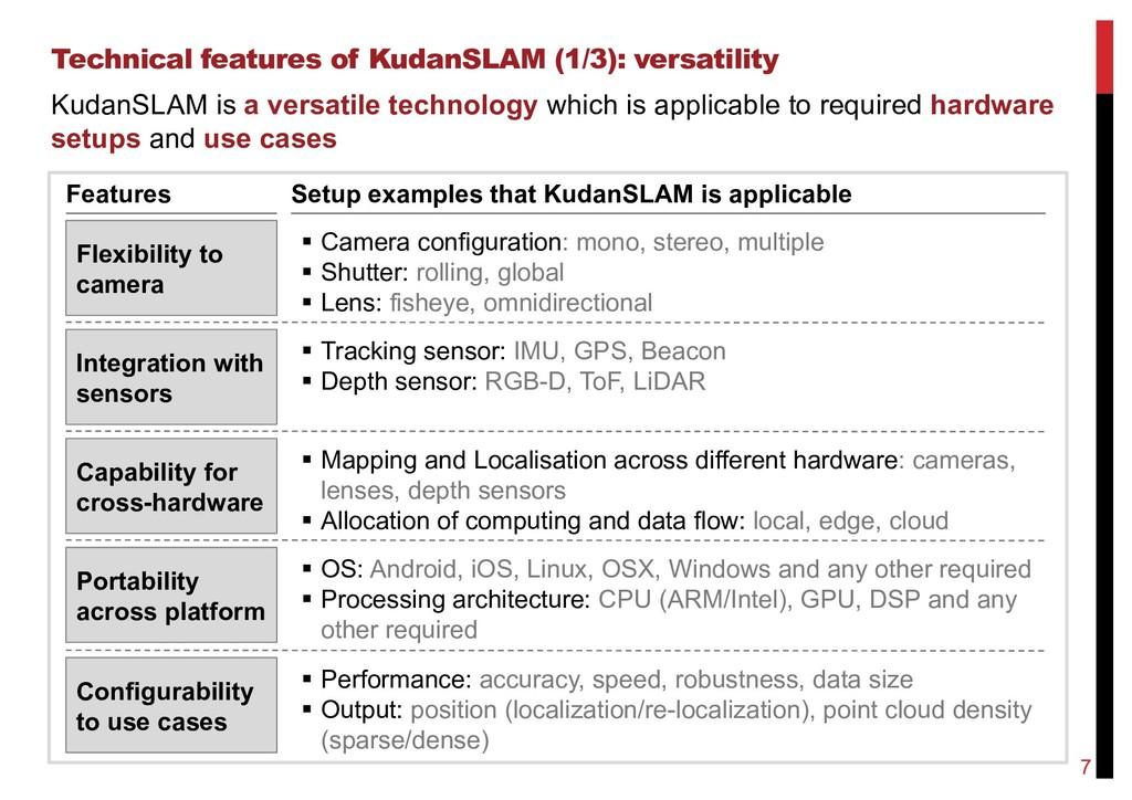 Technical features of KudanSLAM (1/3): versatil...