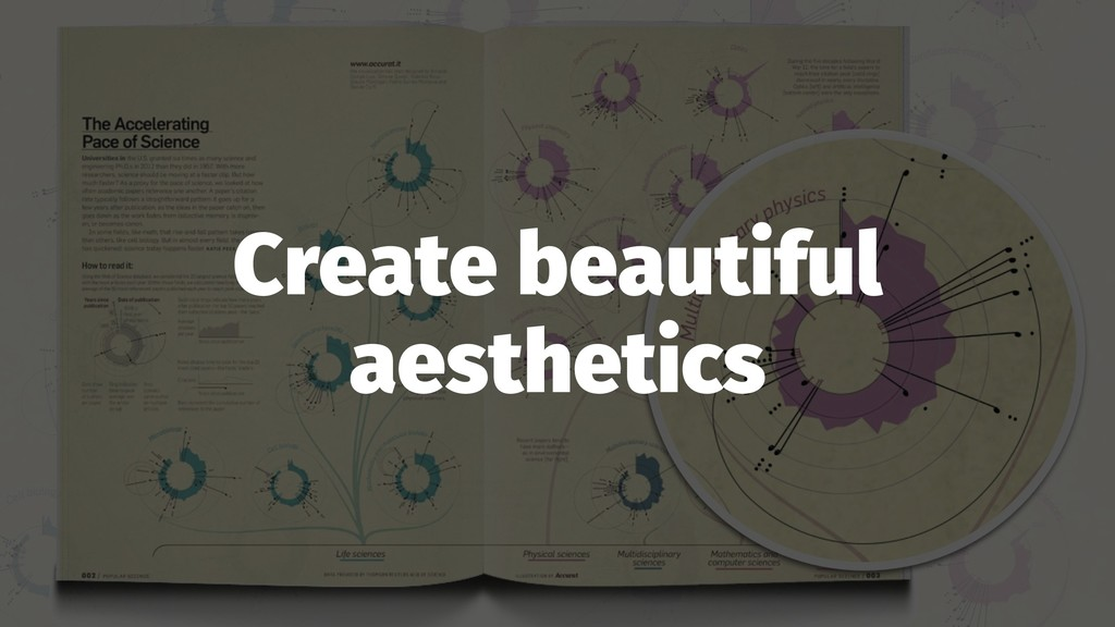 Create beautiful aesthetics