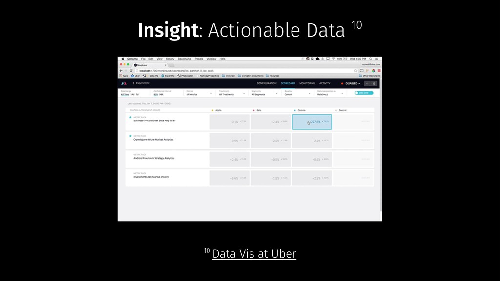Insight: Actionable Data 10 10 Data Vis at Uber