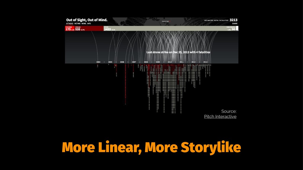 More Linear, More Storylike