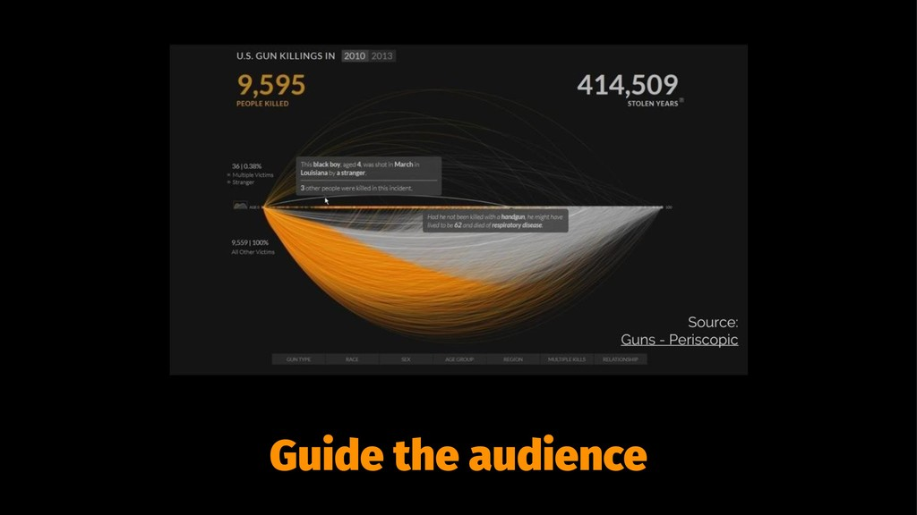 Guide the audience