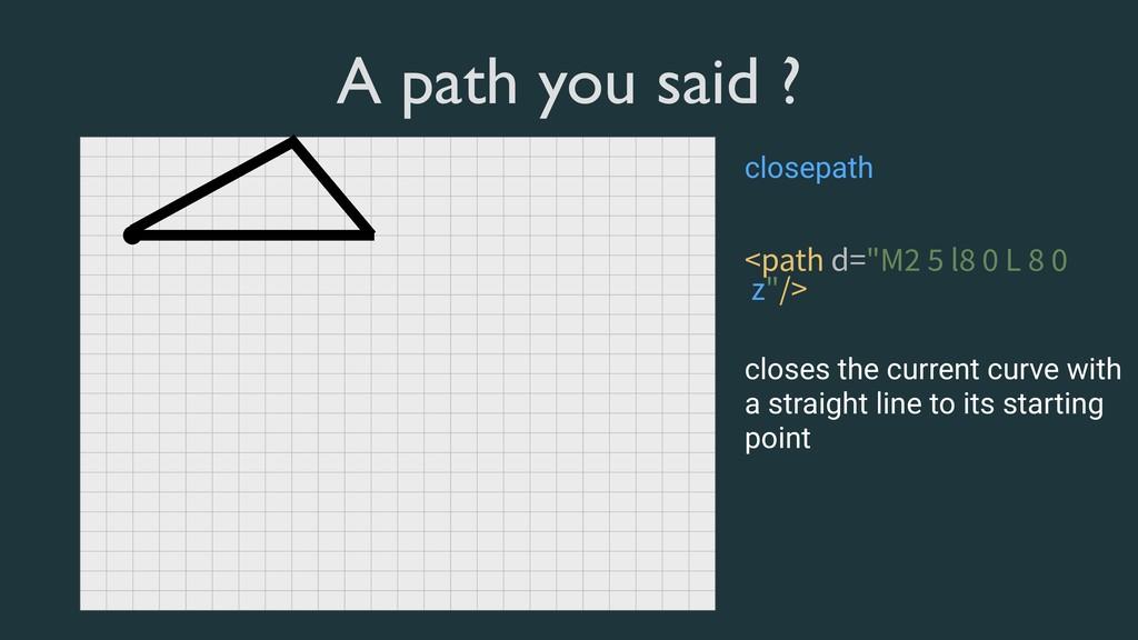 "A path you said ? closepath <path d=""M2 5 l8 0 ..."