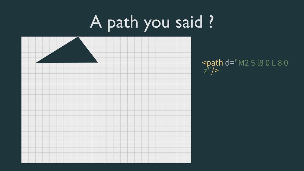 "A path you said ? <path d=""M2 5 l8 0 L 8 0 z""/>"