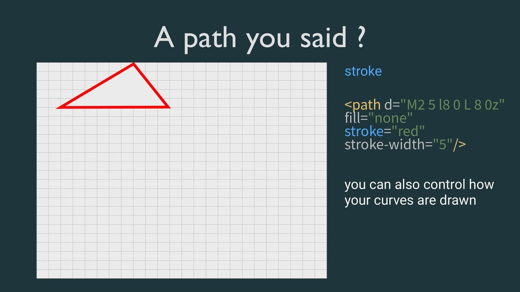 "A path you said ? stroke <path d=""M2 5 l8 0 L 8..."