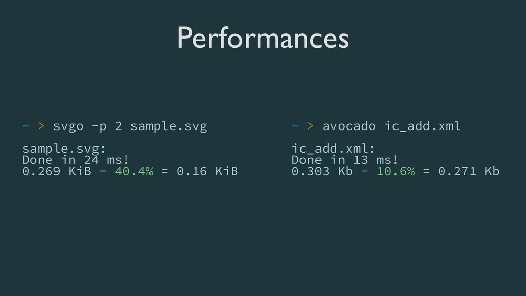 Performances ~ > svgo -p 2 sample.svg sample.sv...