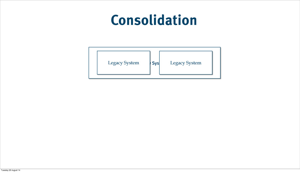 New System Consolidation Legacy System Legacy S...