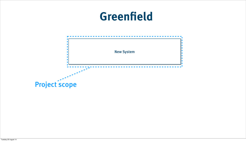 New System Greenfield Project scope Tuesday 26 ...
