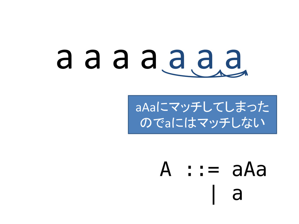 a a a a a a a A ::= aAa | a aAaにマッチしてしまった のでaには...