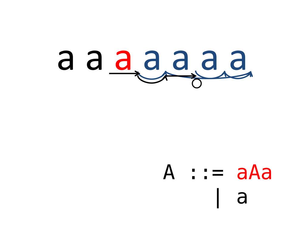 a a a a a a a A ::= aAa | a ○