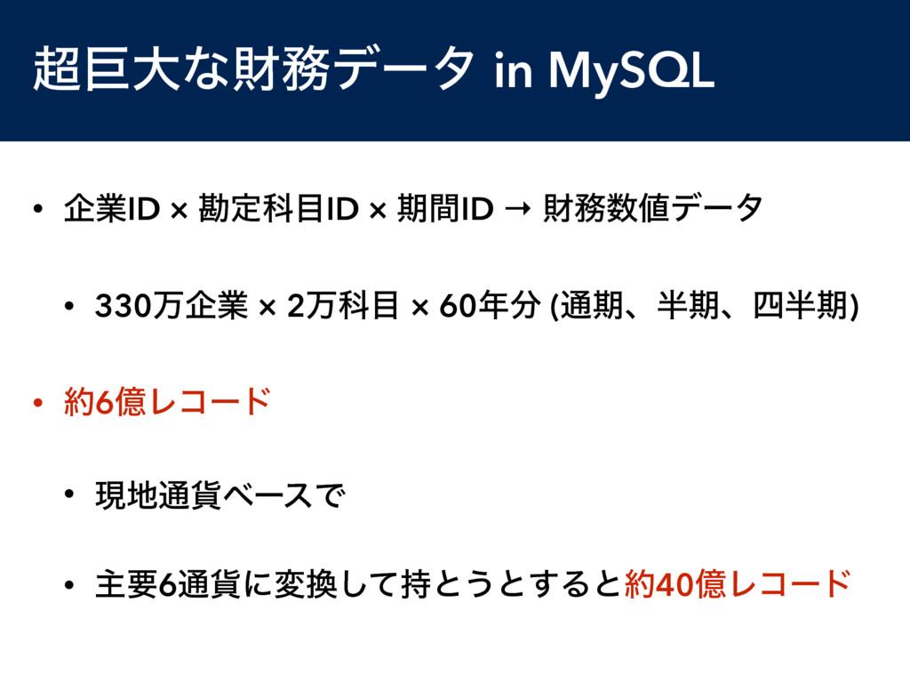 ڊେͳࡒσʔλ in MySQL • اۀID × צఆՊID × ظؒID → ࡒ...