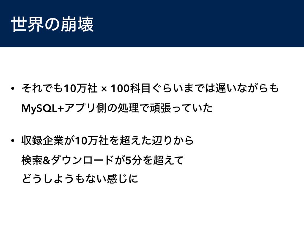 ੈքͷ่յ • ͦΕͰ10ສࣾ × 100Պ͙Β͍·Ͱ͍ͳ͕Β MySQL+ΞϓϦ...
