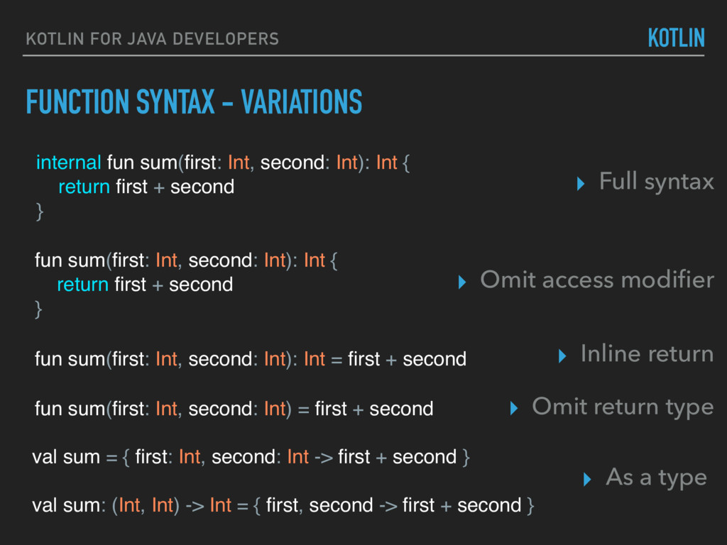 FUNCTION SYNTAX KOTLIN FOR JAVA DEVELOPERS inte...