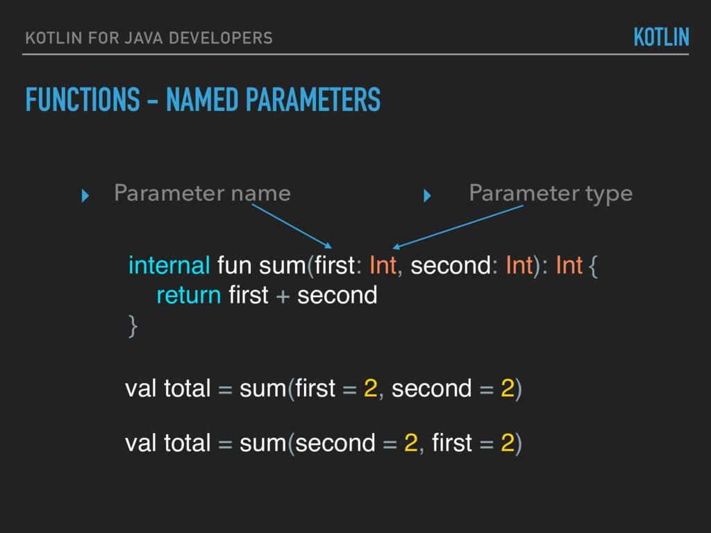 internal fun sum(first: Int, second: Int): Int {...
