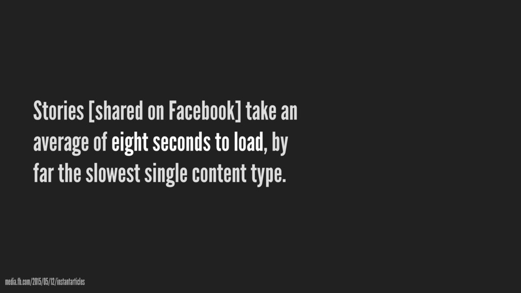 Stories [shared on Facebook] take an average of...