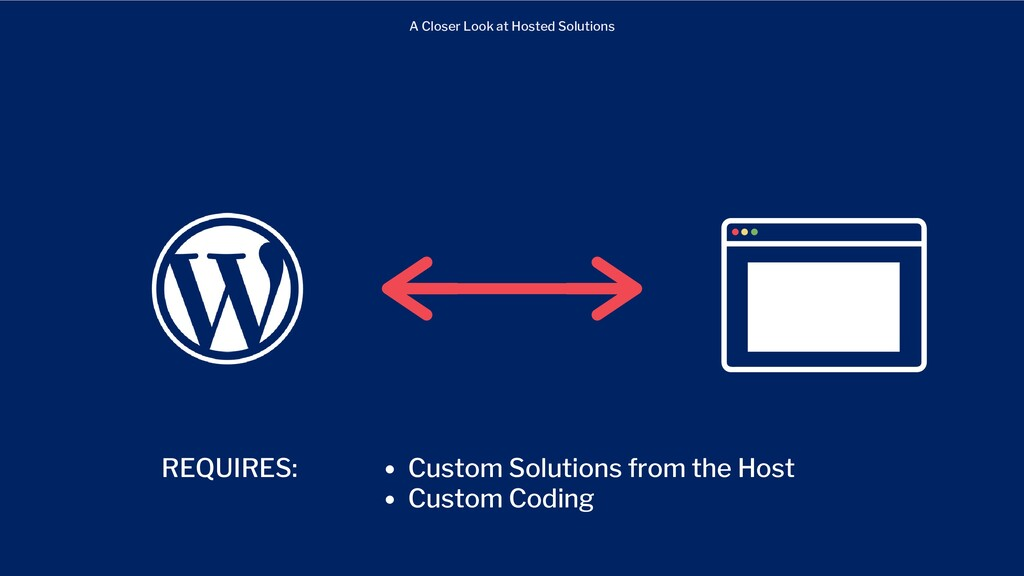 A Closer Look at Hosted Solutions Custom Soluti...
