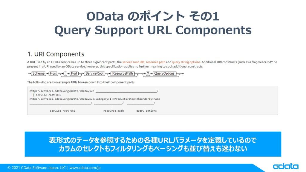© 2021 CData Software Japan, LLC   www.cdata.co...