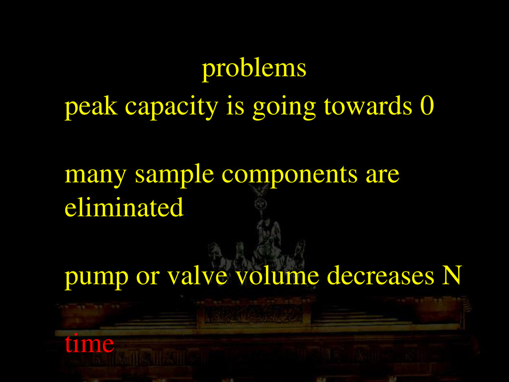 problems peak capacity is going towards 0 many ...