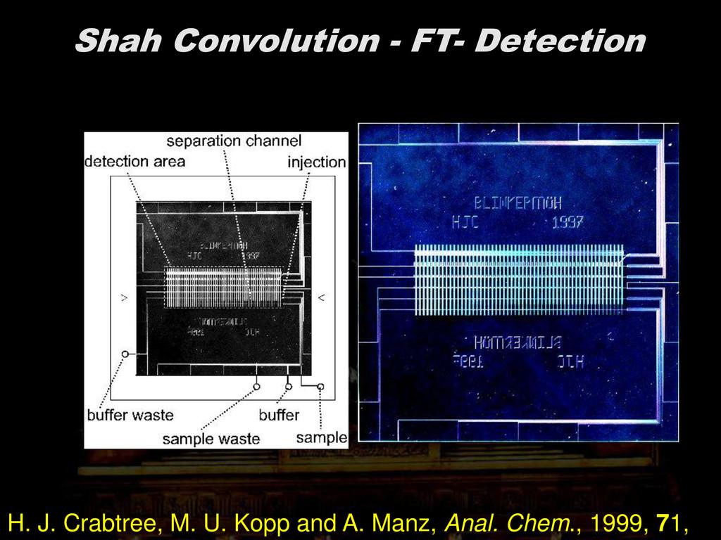 Shah Convolution - FT- Detection H. J. Crabtree...