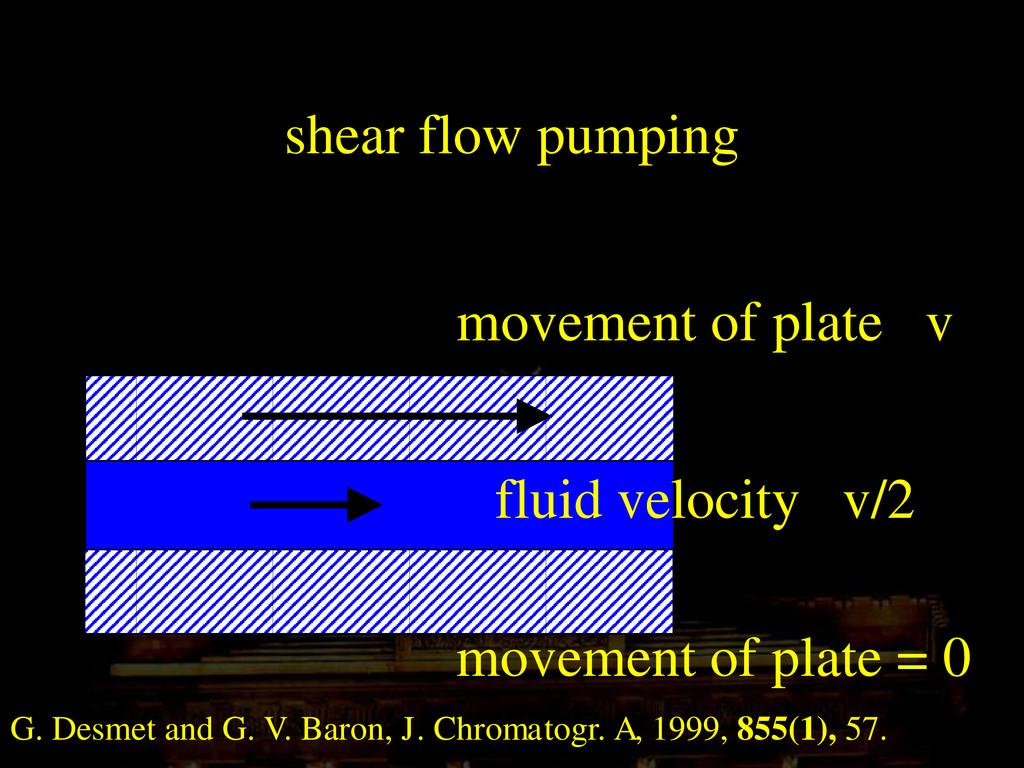 shear flow pumping movement of plate v fluid ve...
