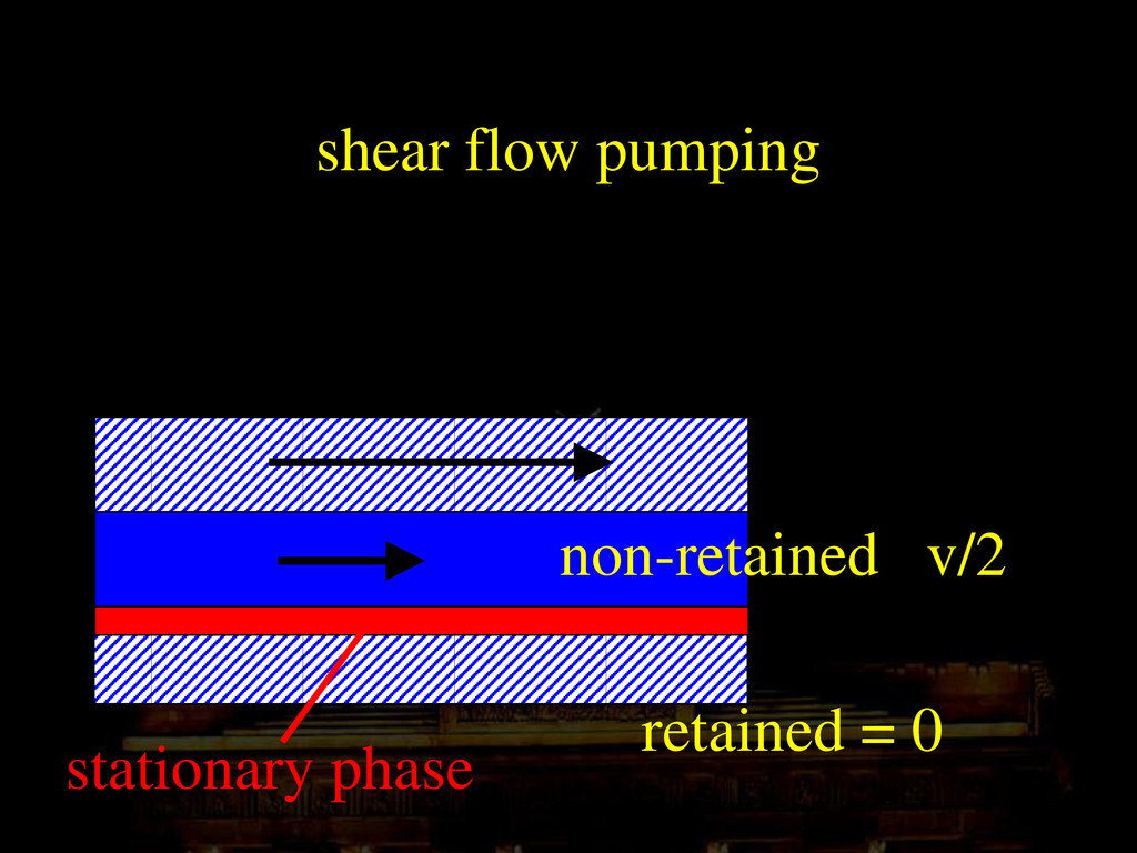shear flow pumping non-retained v/2 retained = ...