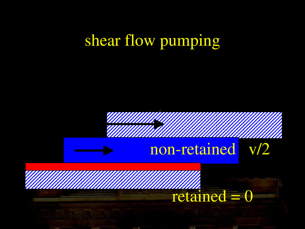 shear flow pumping non-retained v/2 retained = 0