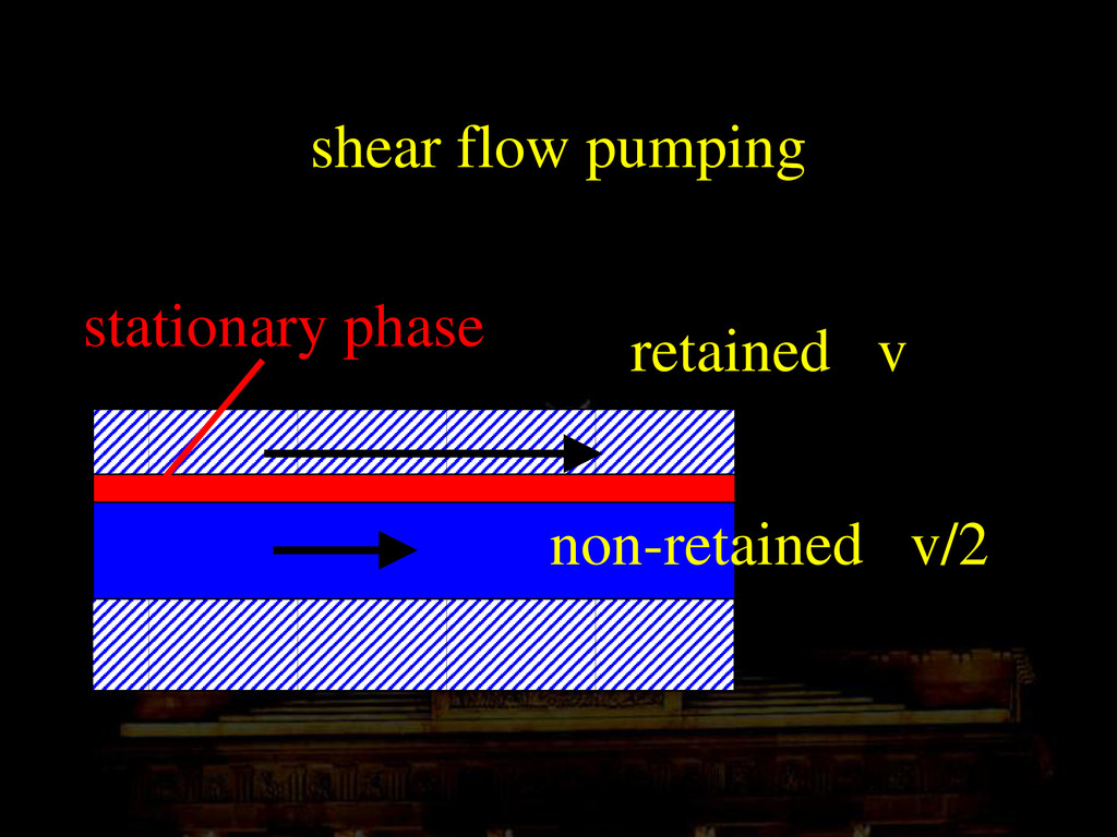 shear flow pumping retained v non-retained v/2 ...