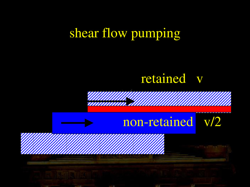 shear flow pumping retained v non-retained v/2