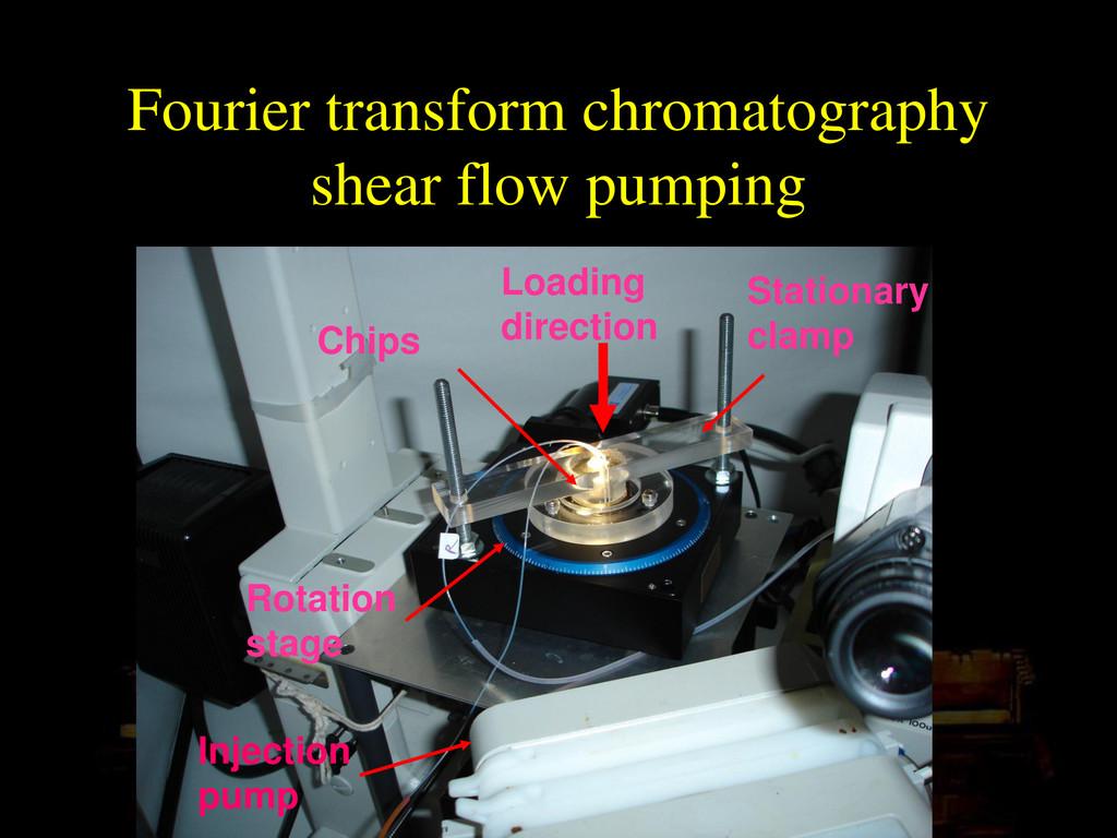 Fourier transform chromatography shear flow pum...