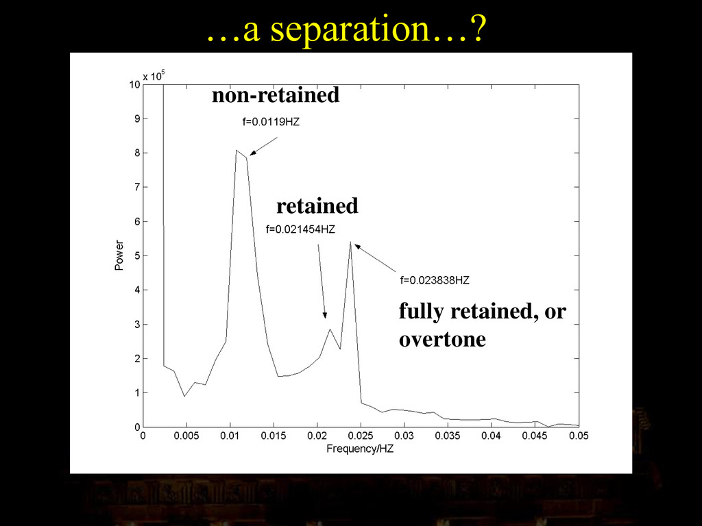 non-retained fully retained, or overtone retain...