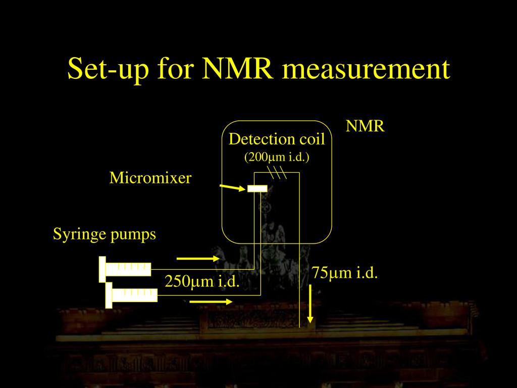 Set-up for NMR measurement Syringe pumps NMR Mi...