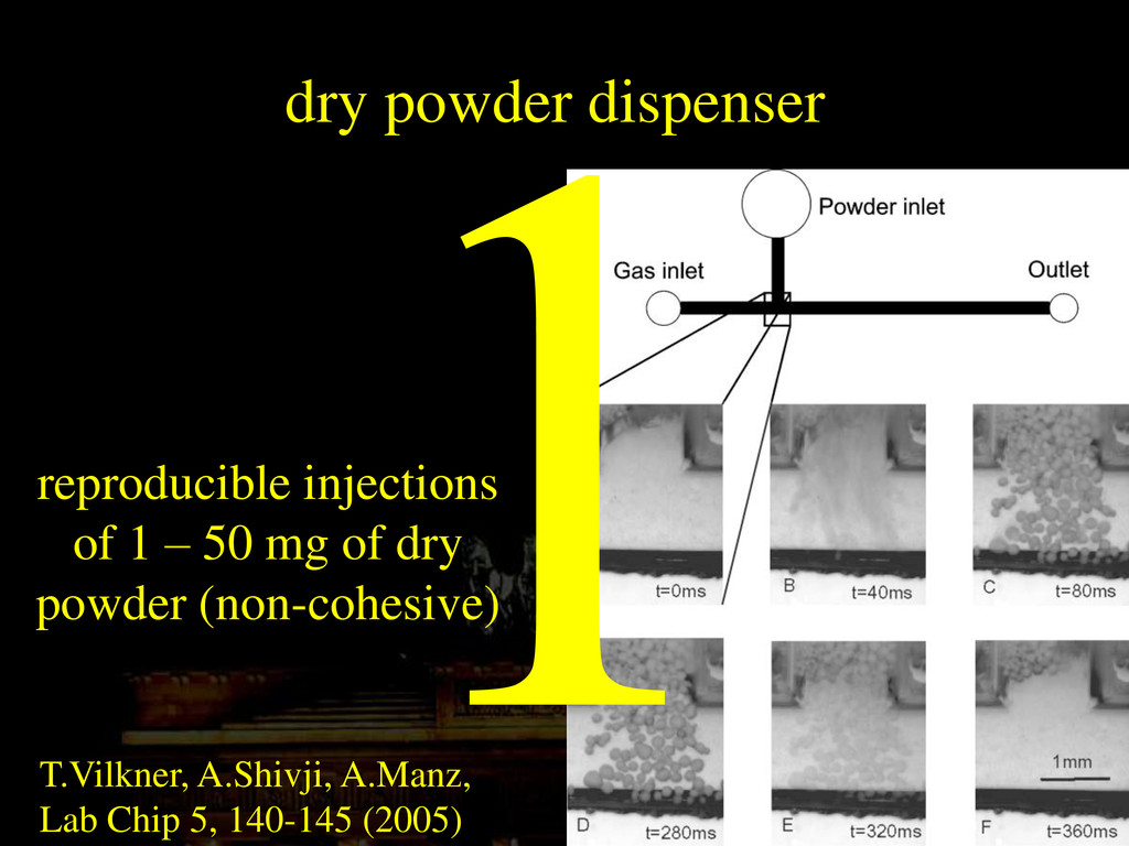 dry powder dispenser T.Vilkner, A.Shivji, A.Man...