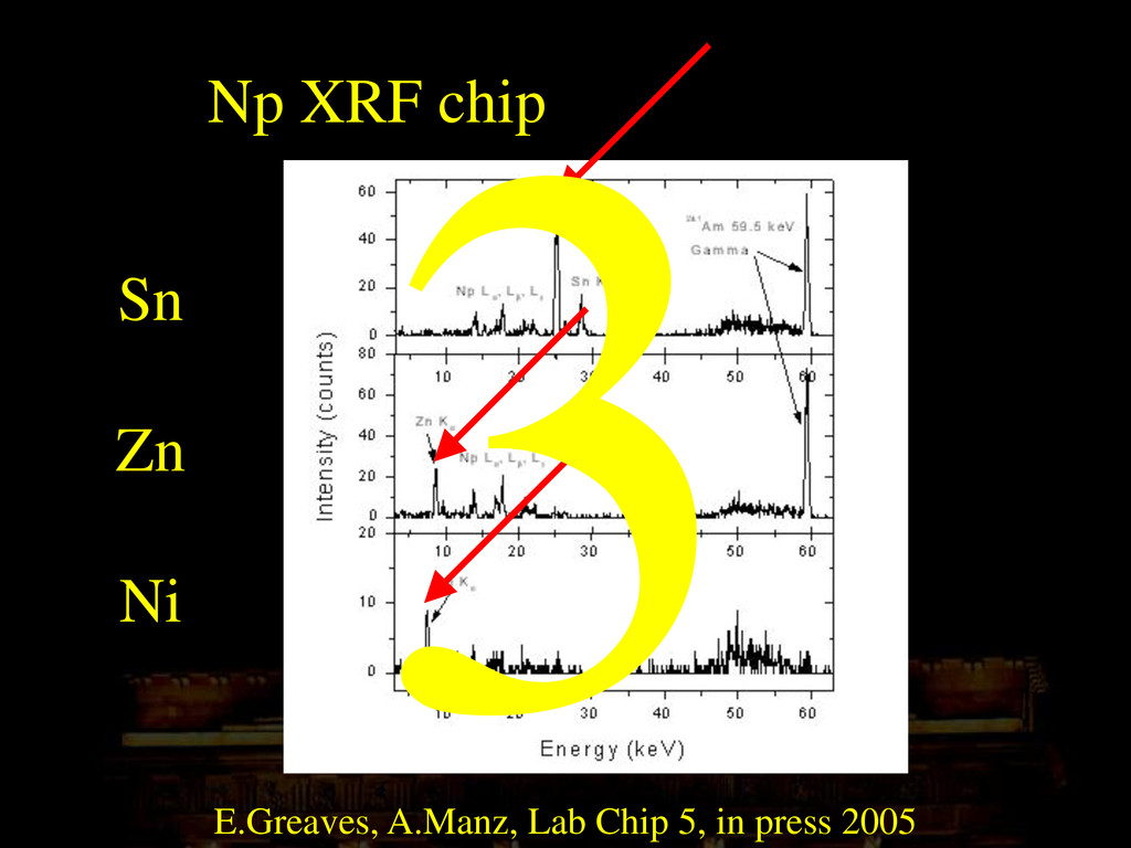 Np XRF chip E.Greaves, A.Manz, Lab Chip 5, in p...