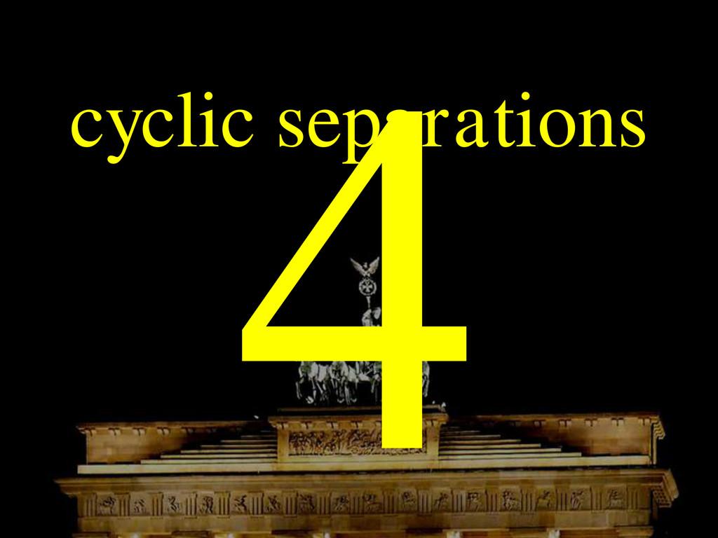 cyclic separations