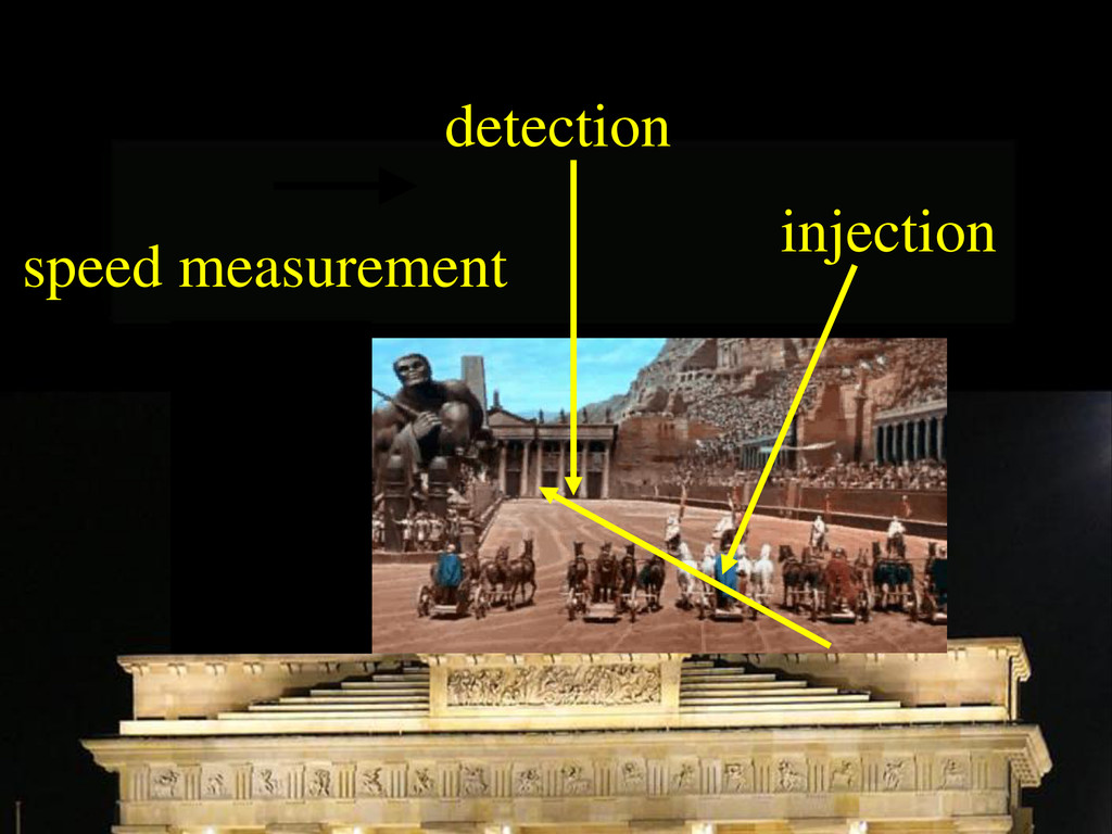 injection detection speed measurement