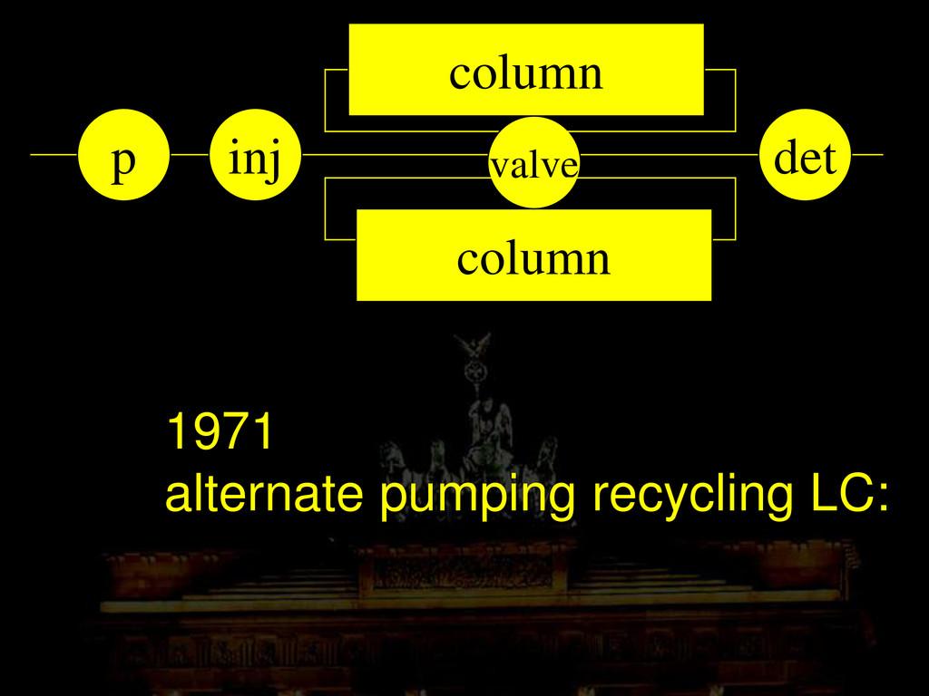 1971 alternate pumping recycling LC: column inj...