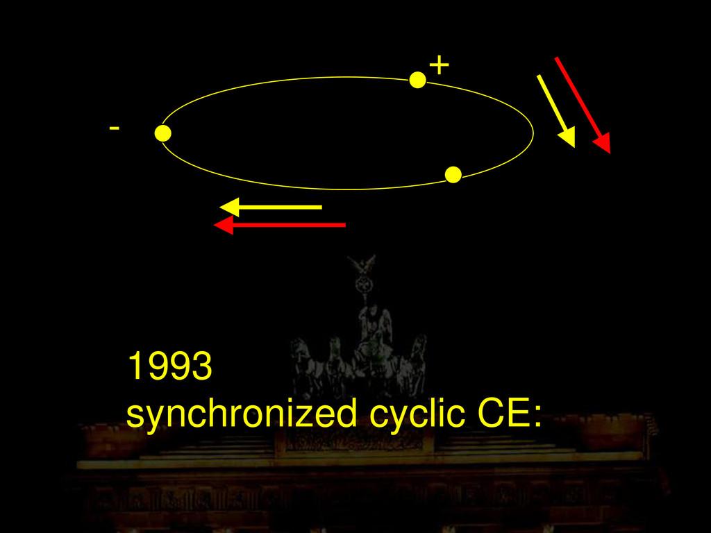 1993 synchronized cyclic CE: + -
