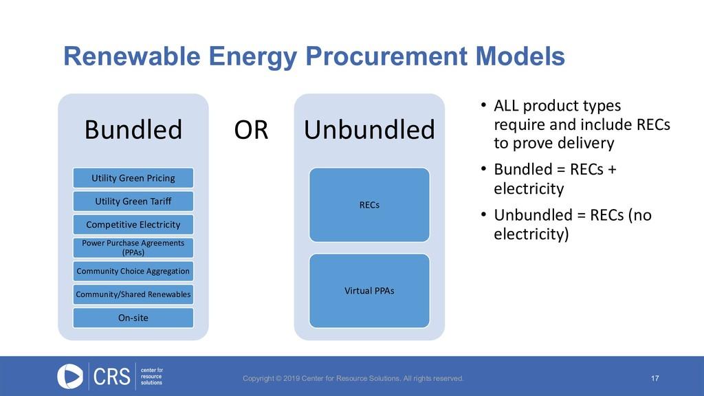 17 Renewable Energy Procurement Models Copyrigh...