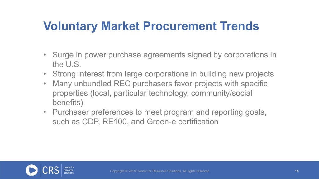 18 • Surge in power purchase agreements signed ...