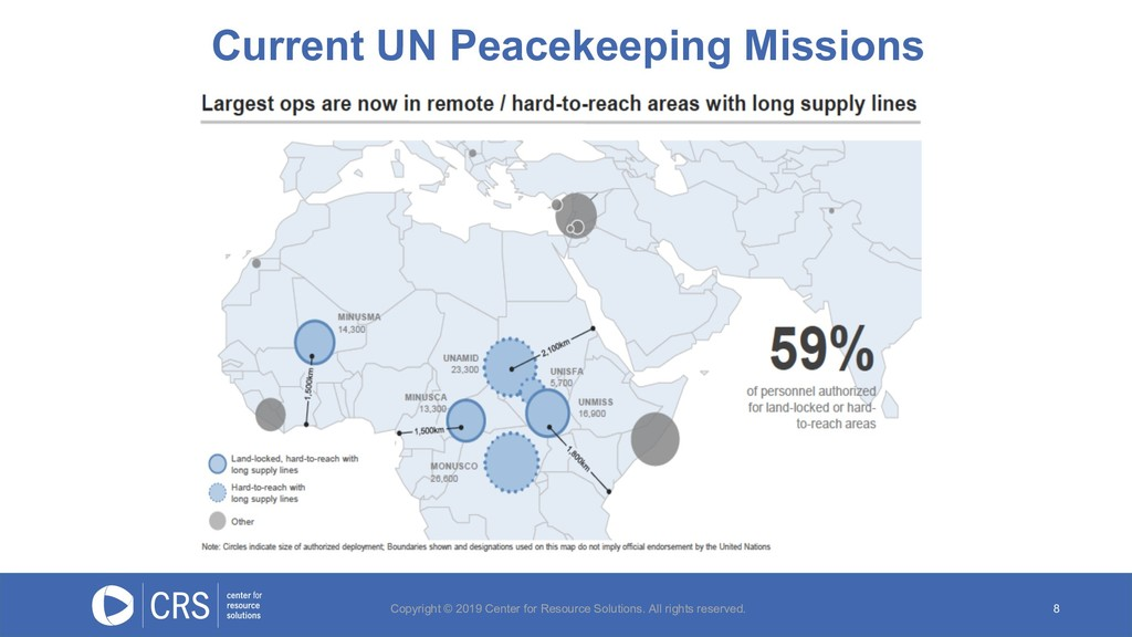 8 Current UN Peacekeeping Missions Copyright © ...