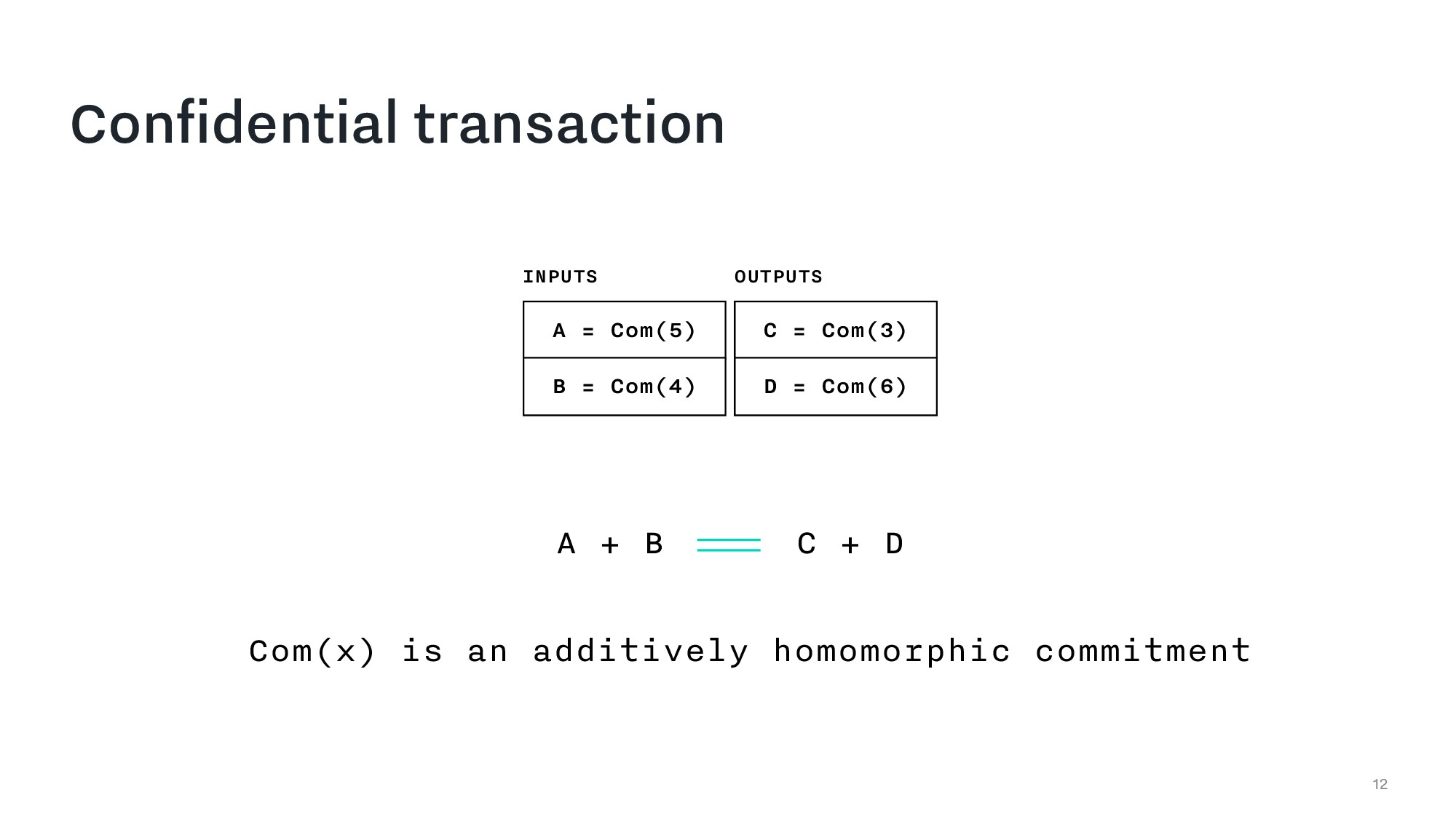 Confidential transaction 12 A = Com(5) B = Com(...