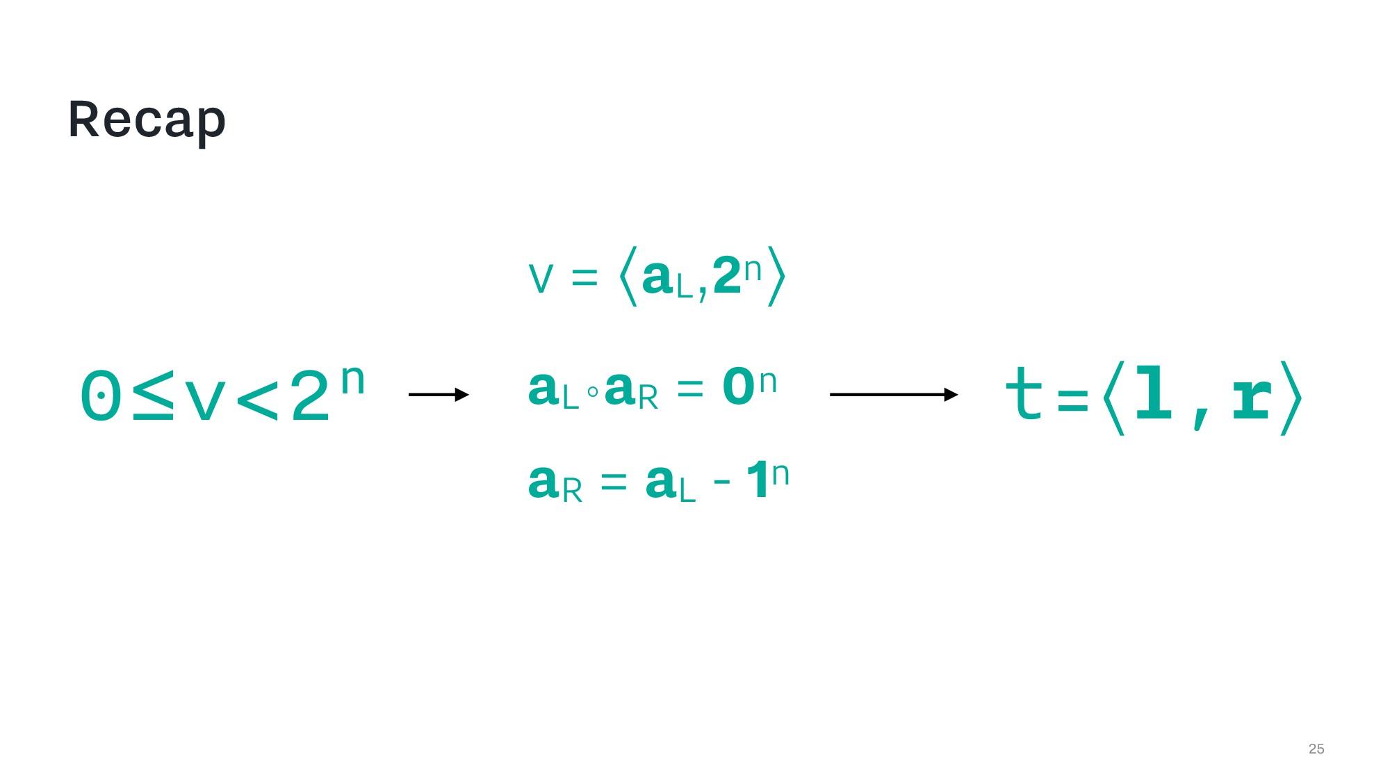 Recap 25 0≤v<2n t=⟨l,r⟩ v = ⟨aL,2n⟩ aL∘aR = 0n...