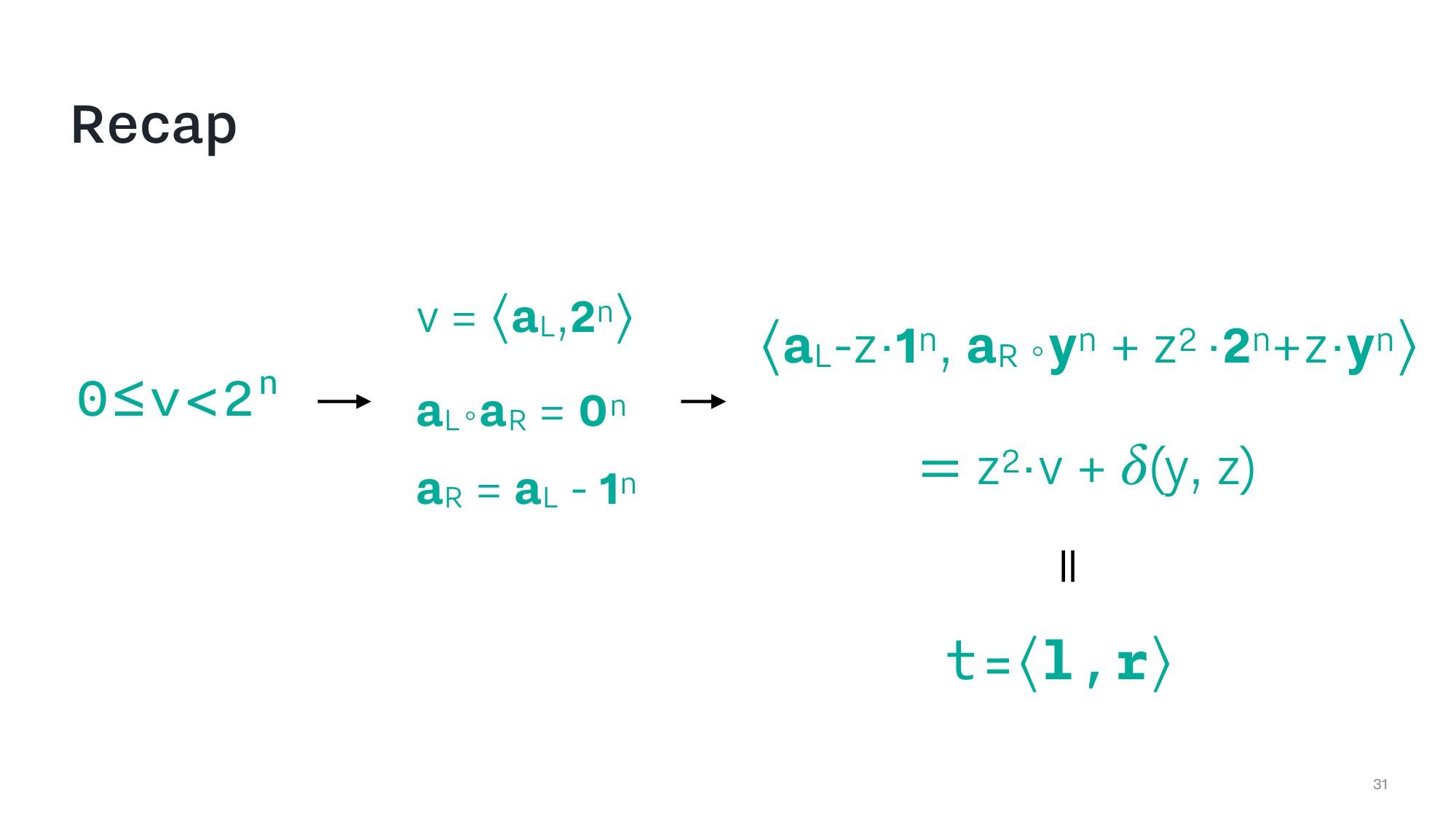 Recap 31 0≤v<2n t=⟨l,r⟩ v = ⟨aL,2n⟩ aL∘aR = 0n...