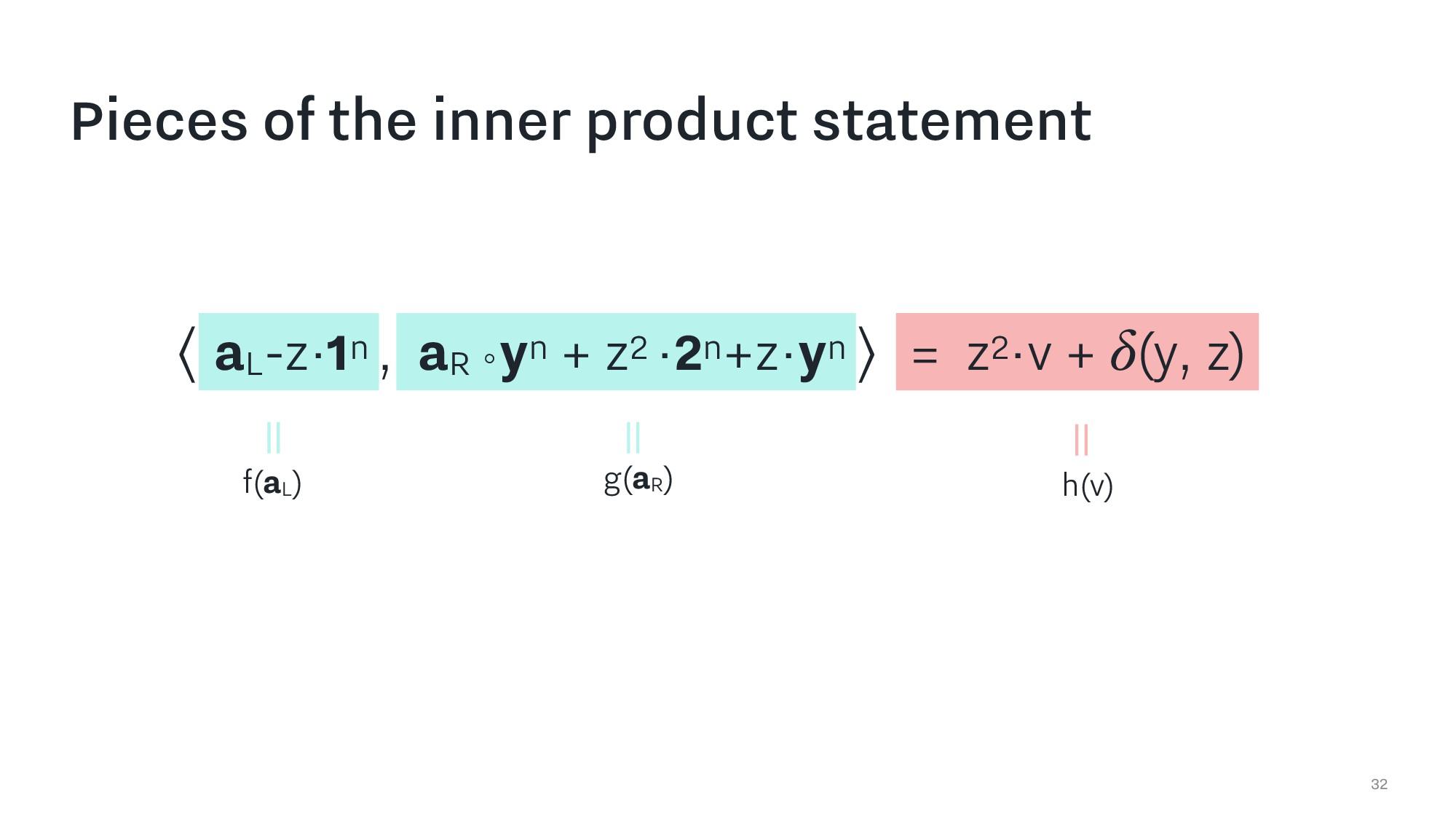 ⟨ aL-z·1n , aR ∘yn + z2 ·2n+z·yn ⟩ = z2·v + (y,...