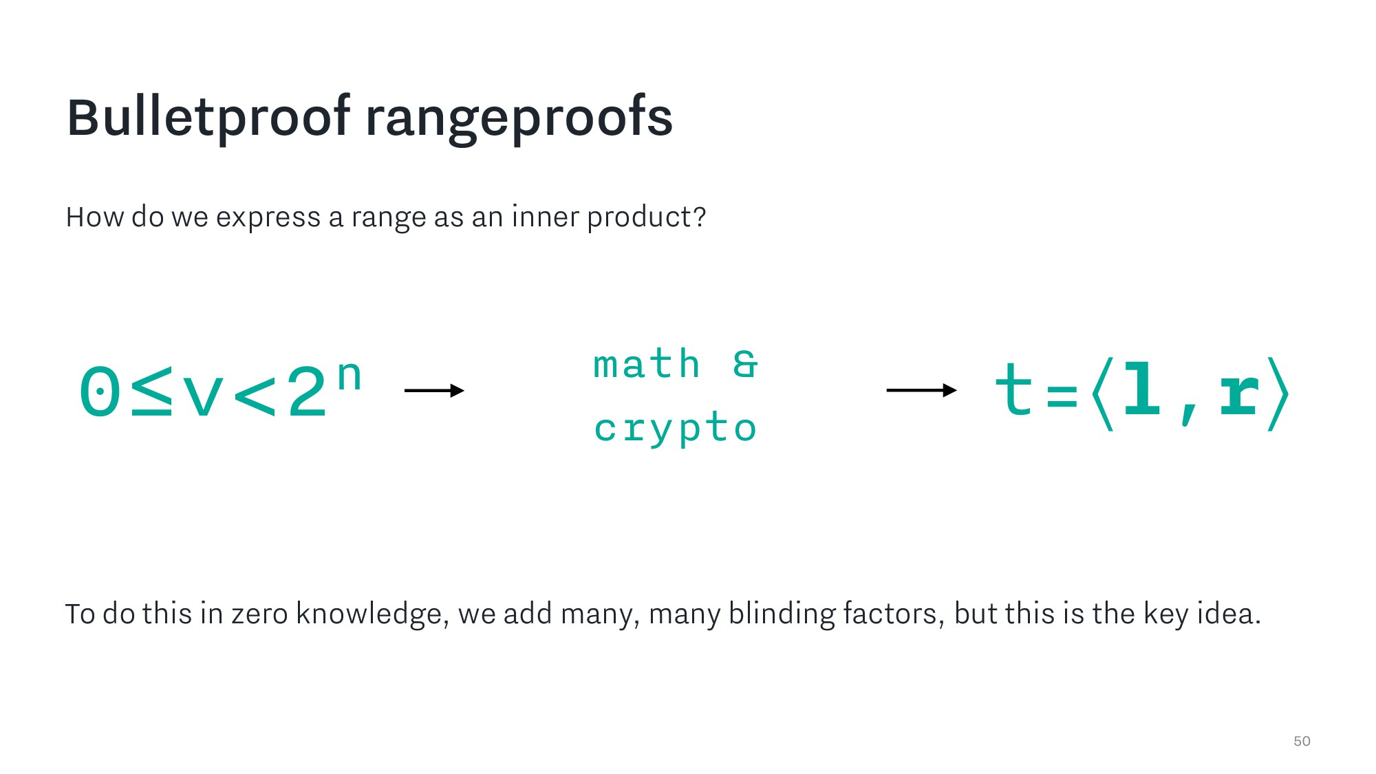 50 Bulletproof rangeproofs math & crypto To do ...