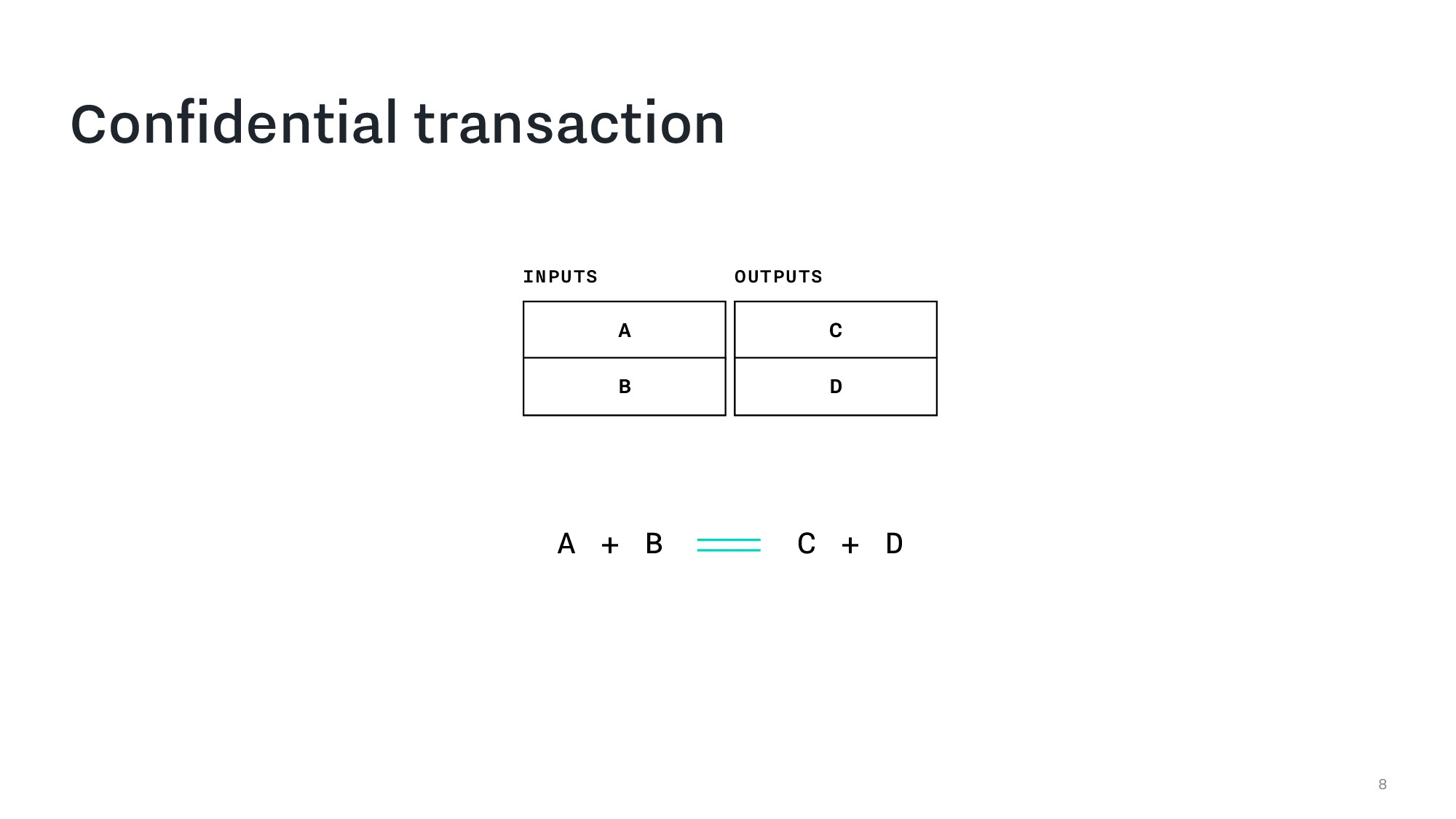 Confidential transaction 8 A B C D INPUTS OUTPU...