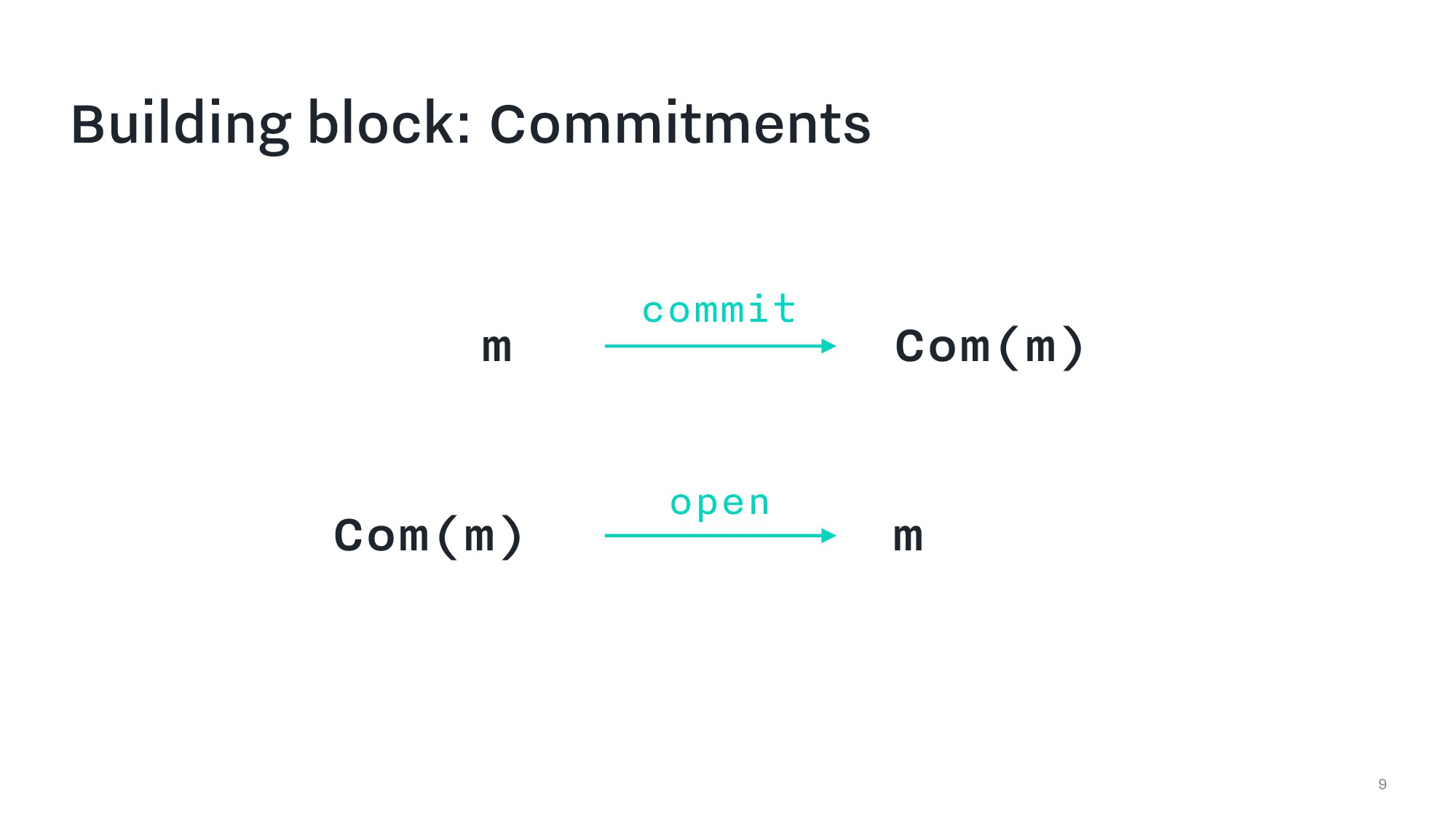 9 Building block: Commitments m Com(m) commit m...