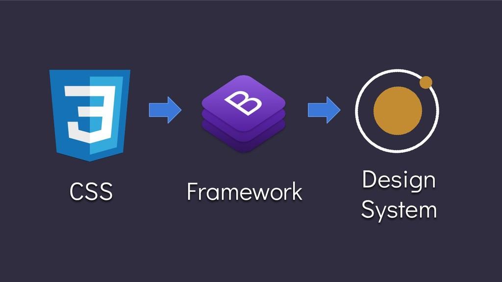 CSS Framework Design System