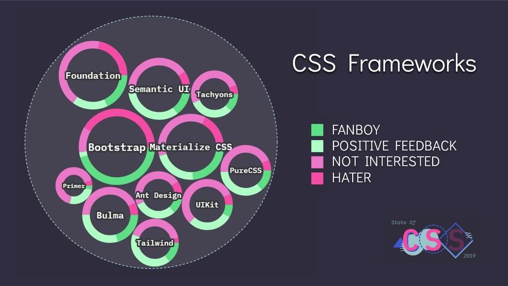 CSS Frameworks FANBOY POSITIVE FEEDBACK NOT INT...