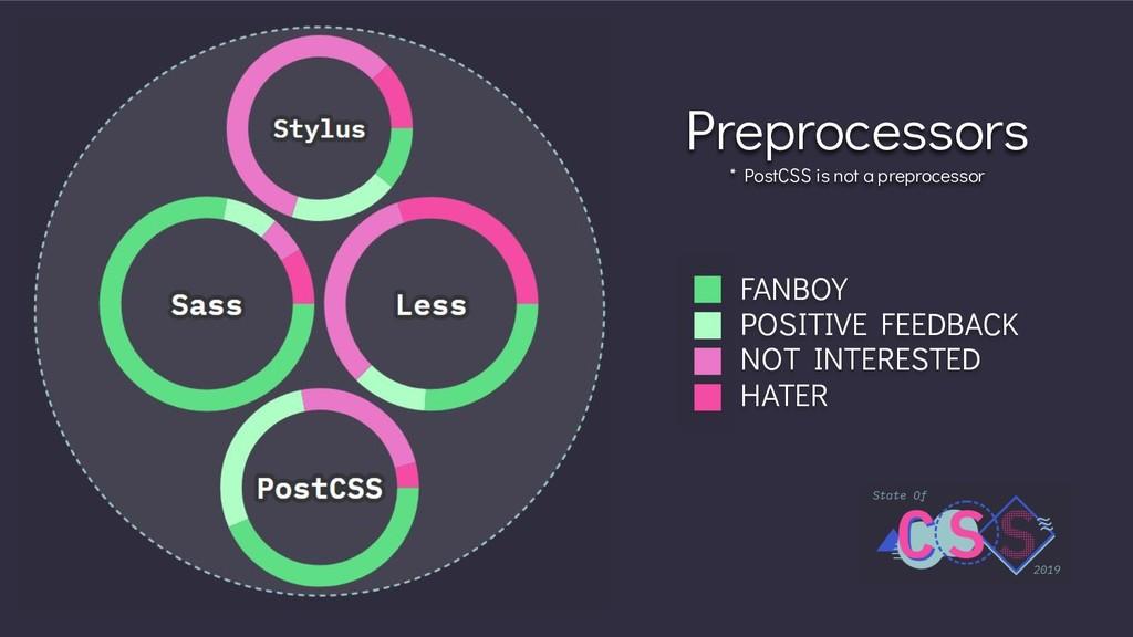Preprocessors * PostCSS is not a preprocessor F...